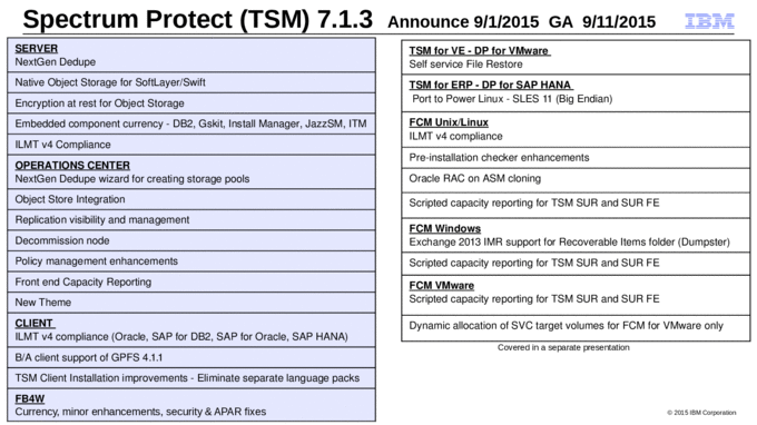 IBM Spectrum Protect (TSM) 7 1 3 Technical Overview Tricia Jiang