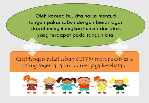 Unduh 87 Background Ppt Untuk Anak Sd Paling Keren